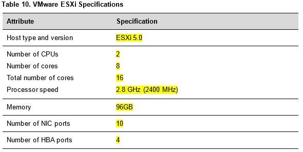 VCAP CID 2-4-2